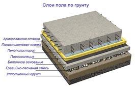 ustroystvo-beton-polov